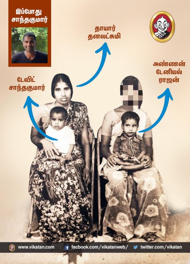 டேவிட் சாந்தகுமார்