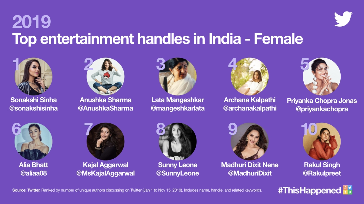 entertainmet top 10 female