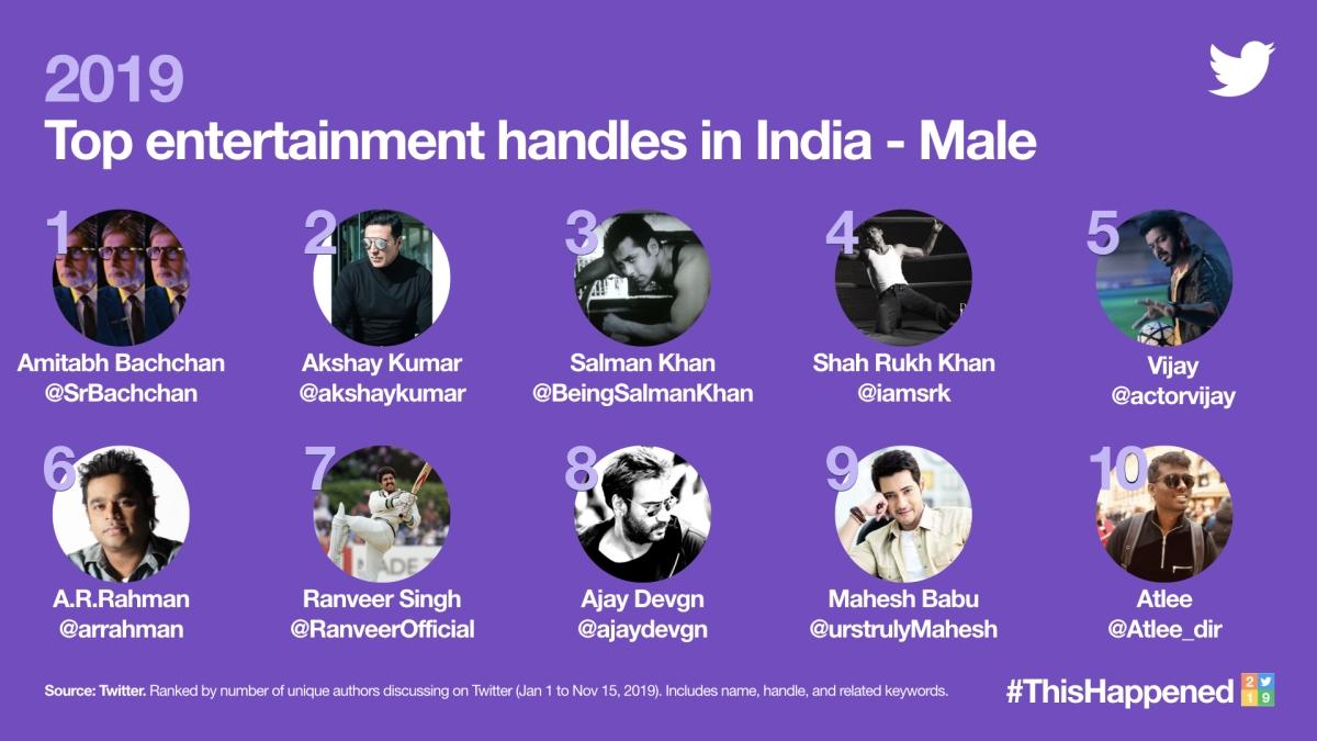 entertainmet top 10 male