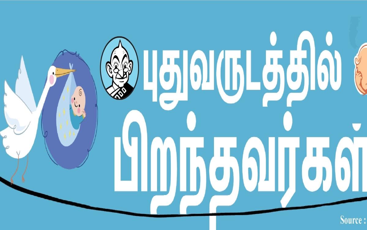 புத்தாண்டு அன்று பிறந்த குழந்தைகள்... சீனாவை முந்திய இந்தியா..! #VikatanInfographics